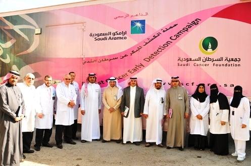 «800» حالة من أورام الثدي سنوياً بالمملكة العربية السعودية