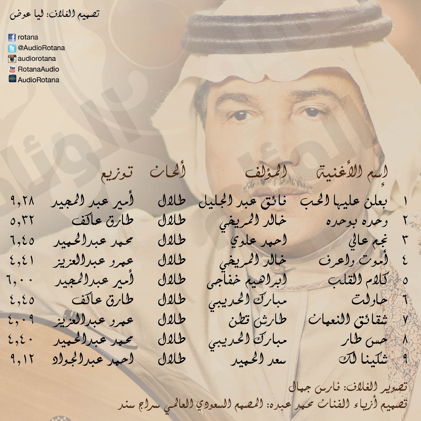 Mohamad Abdo- Ba'alen 'Aaleiha el Hob- Details