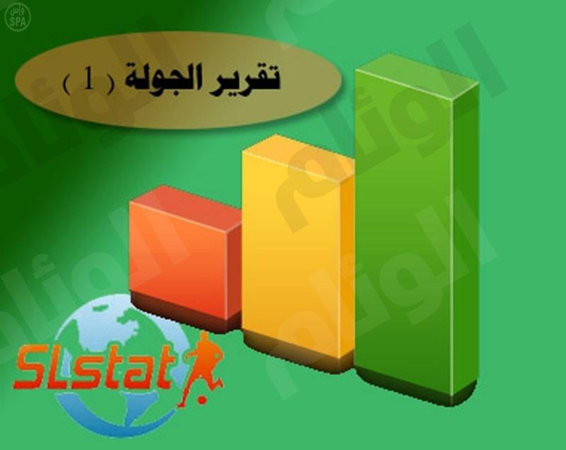 إحصائيات الجولة الأولى لدوري المحترفين السعودي لكرة القدم