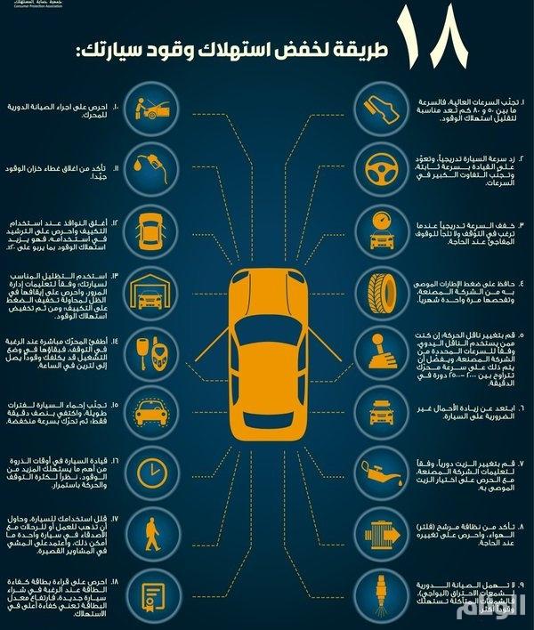 انفوجرافيك..تعرّف على «18» طريقة لخفض استهلاك وقود سيارتك