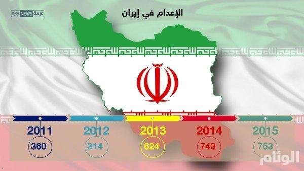 تقارير دولية..إيران ثاني أكثر الدول ممارسة لعقوبة الإعدام