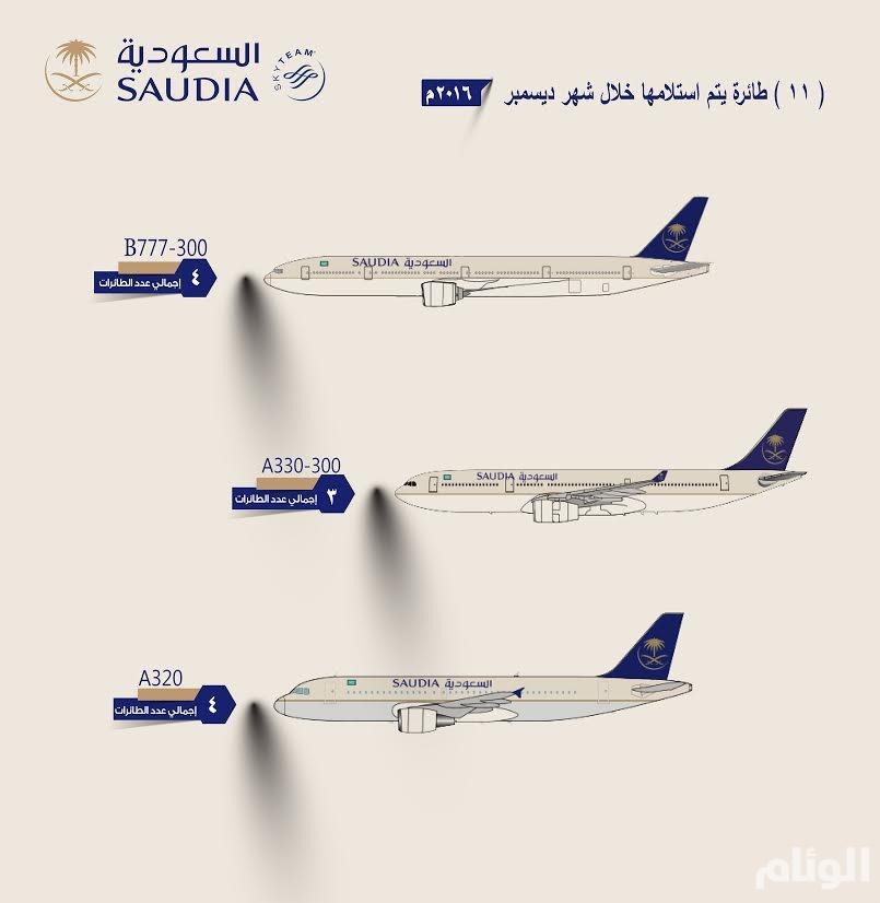 الخطوط السعودية تستلم (11) طائرة جديدة خلال (30) يومًا