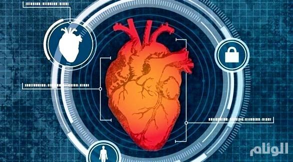 استعمال «القلب» بدلاً من كلمات المرور التقليدية