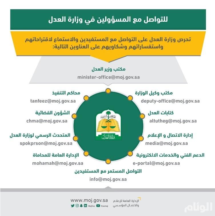 إنفوجرافيك: وزارة العدل توضح للمواطنين كيفية التواصل مع مسؤوليها