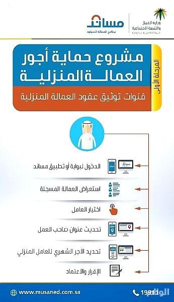السعودية: إلزام أصحاب العمل ببطاقة مسبقة الدفع لرواتب العمالة المنزلية فور قدومها