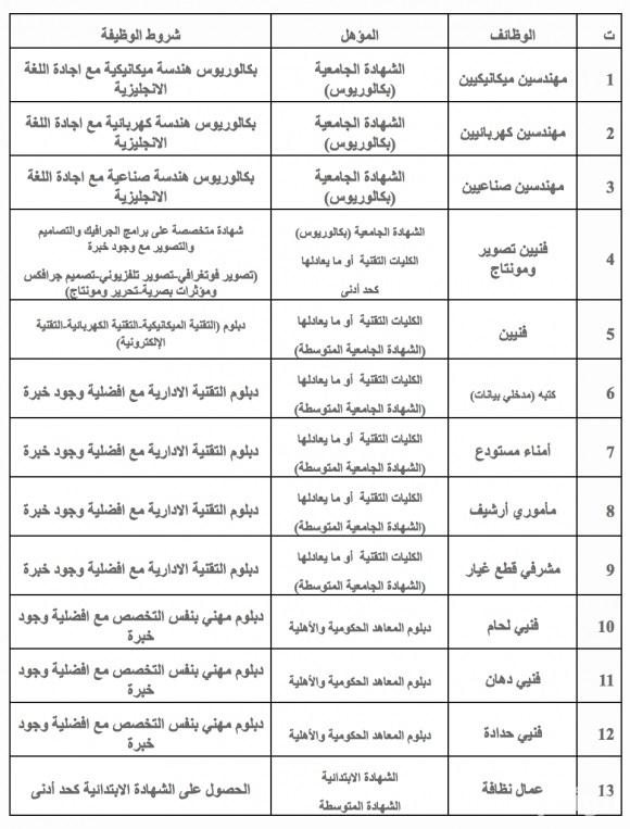 باهت أقترح زهر مراكز اختبار جامعة الملك فيصل عن بعد 1439 براس تنوره Loudounhorseassociation Org