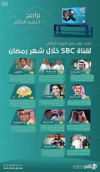 هذا ما ستشاهده على  القناة السعودية و SBC في رمضان