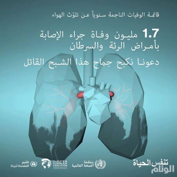 منظمة الصحة العالمية تكشف عن عدد الوفيات بسبب تلوث الهواء سنويا