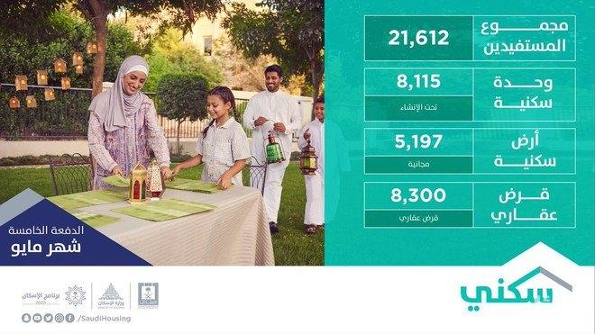 الإسكان: طرح أكثر من 21 ألف منتج سكني لمستفيدي الدفعة الخامسة