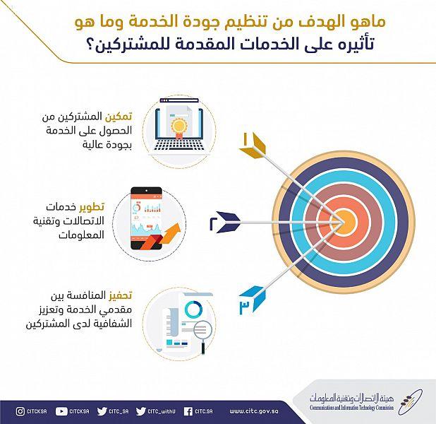 هيئة الاتصالات تتخذ إجراءات جديدة لتطوير الخدمة