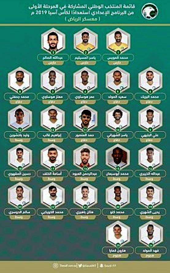 إعلان قائمة المنتخب السعودي لمعسكر الرياض