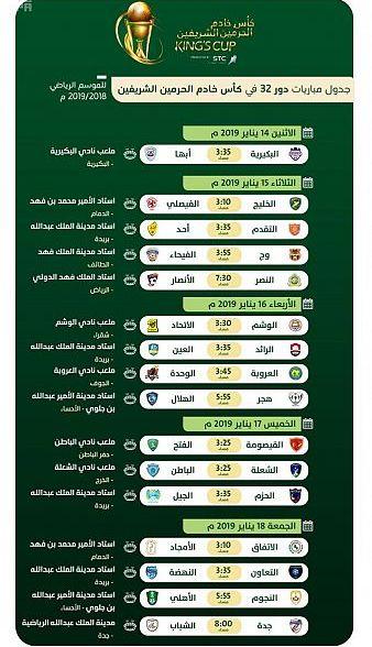 لجنة المسابقات تصدر جدول مباريات الدور الـ32 لكأس الابطال