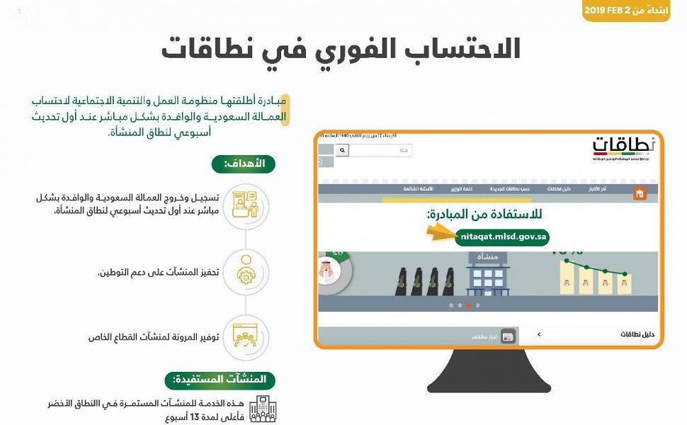 """""""العمل والتنمية الاجتماعية"""": إطلاق مبادرة """"الاحتساب الفوري في نطاقات"""" للعاملين السعوديين"""
