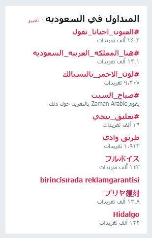 """""""هنا المملكة العربية السعودية"""" في قائمة الأكثر تداولا على """"تويتر"""".. و """"تعليق ببجي"""" يلاحقه"""