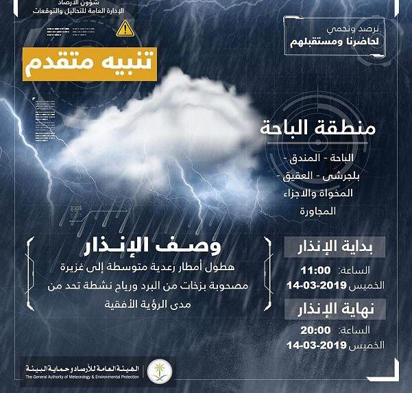تنبيه متقدم بهطول أمطار رعدية على منطقة الباحة