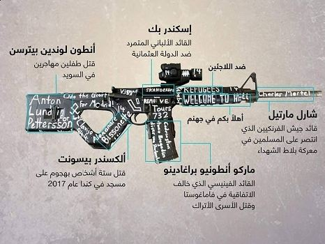 هذا ما كتبه إرهابي نيوزيلاندا على سلاحه.. خطاب الكراهية والموت ضد مصلين أبرياء