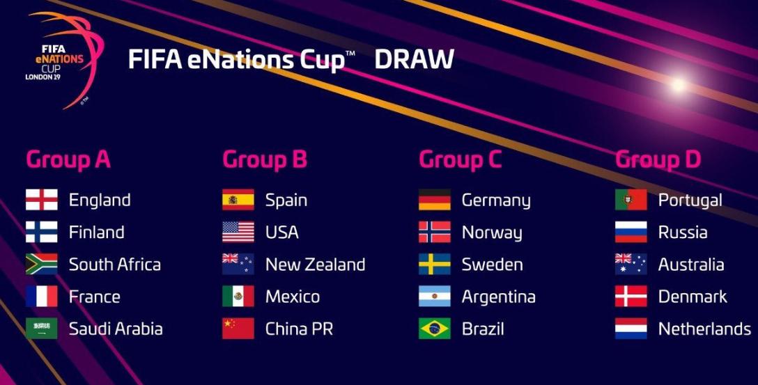 الأخضر في المجموعة الأقوى في بطولة العالم للفيفا الإلكترونية