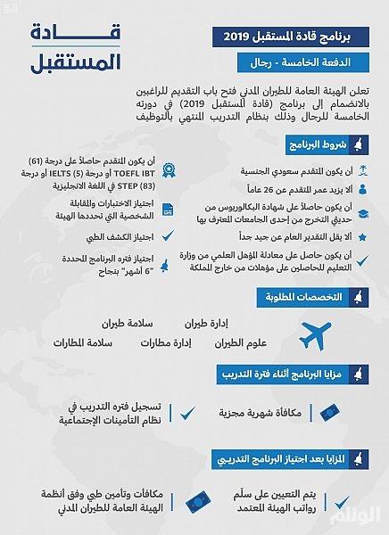 تفاصيل: الطيران المدني يعلن عن فتح باب التقديم على برنامج قادة المستقبل