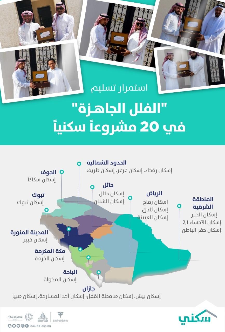 """استمرار تسليم الوحدات السكنية في 20 مشروعًا من مشاريع """"سكني"""""""