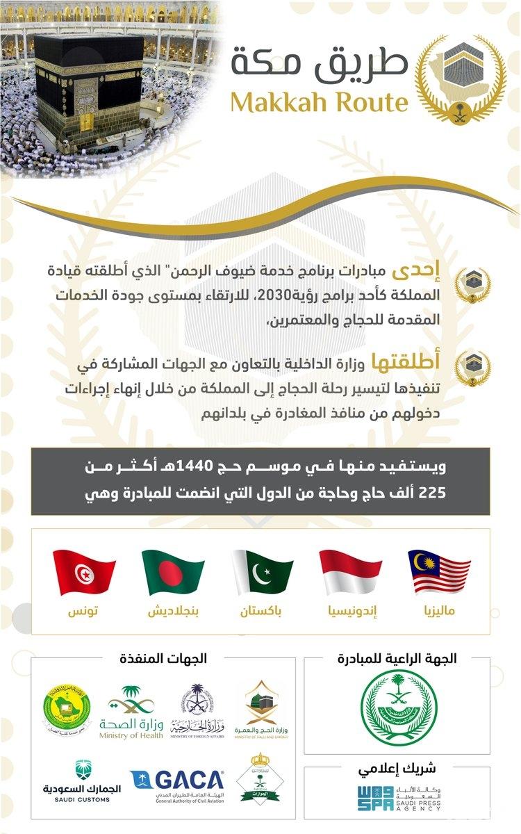 الحجاج المستفيدون من مبادرة طريق مكة يتأهبون للانطلاق من مطارات ٥ دول إلى المملكة