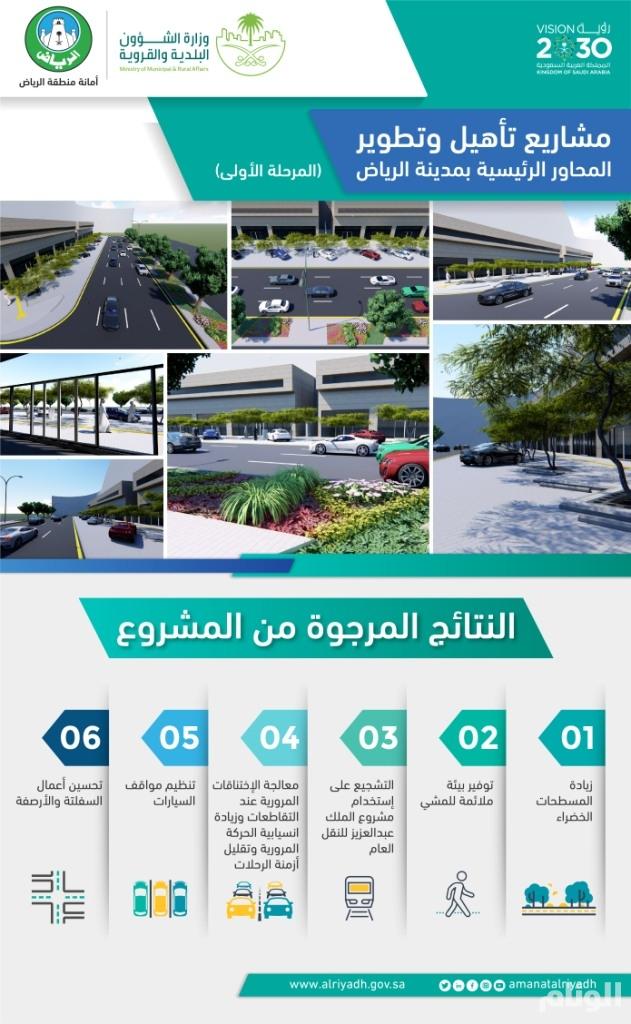 إطلاق المرحلة الأولى من مشاريع تأهيل وتطوير محاور الطرق الرئيسية بالرياض
