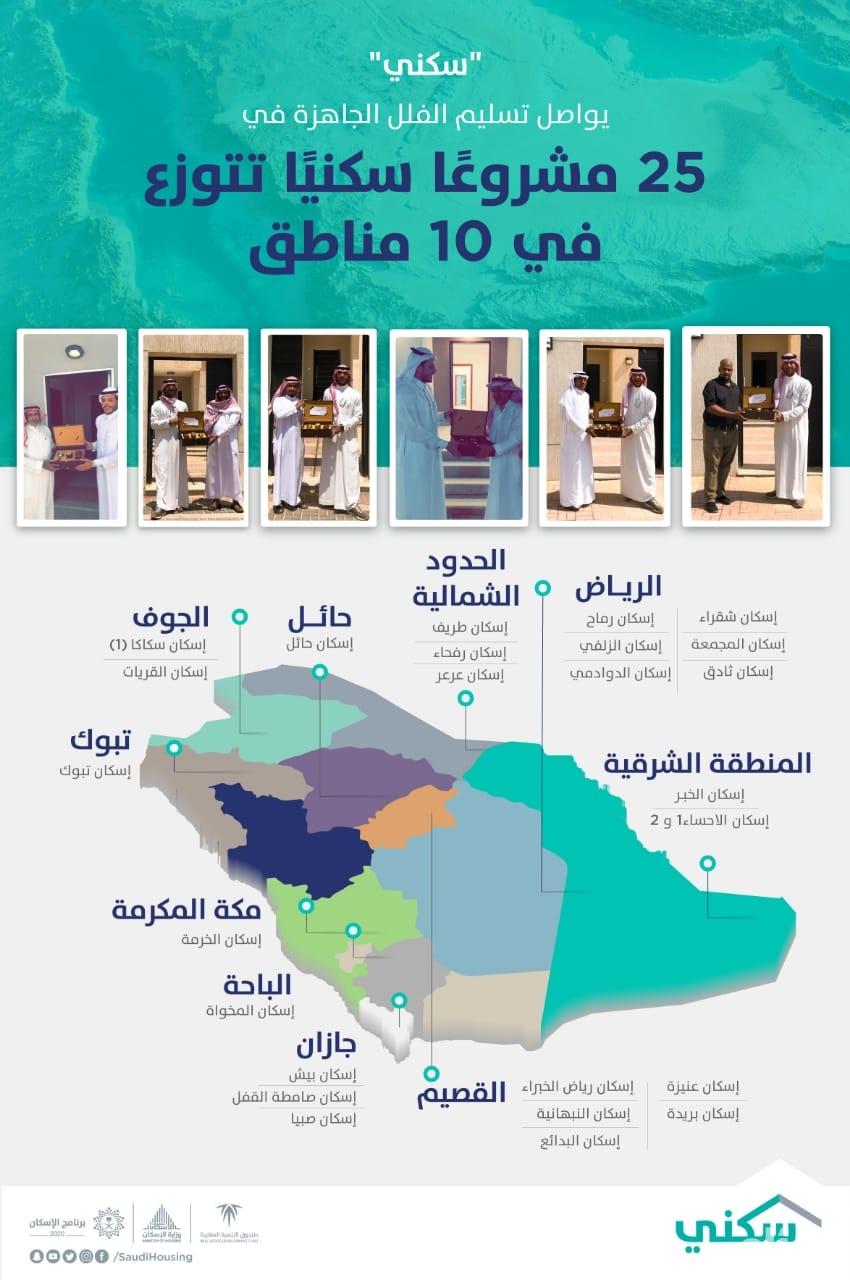«سكني» يواصل تسليم الفلل الجاهزة في 25 مشروعًا سكنيًا تتوزع في 10 مناطق